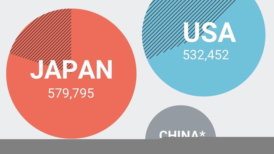 フルマラソン完走者が世界で一番多い国は「日本」だって知ってた?