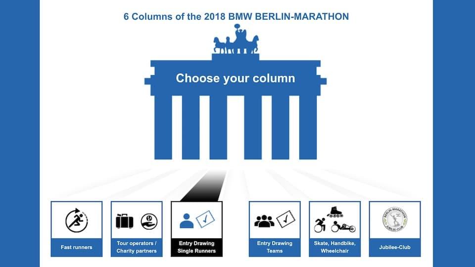 《ベルリンマラソン2018》 応募方法まとめ。エントリーから当選までの流れを徹底解説!|ともらん