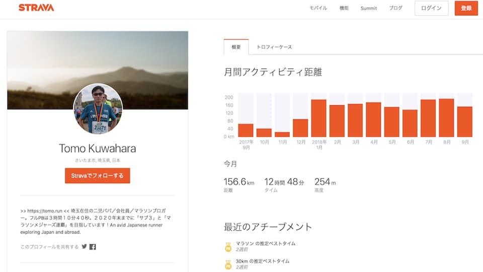 マラソンブログ「ともらん」