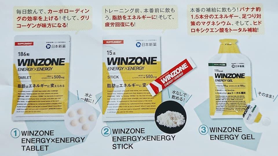 ウィンゾーンの商品ラインアップ(写真は商品に同梱されていたカタログより)