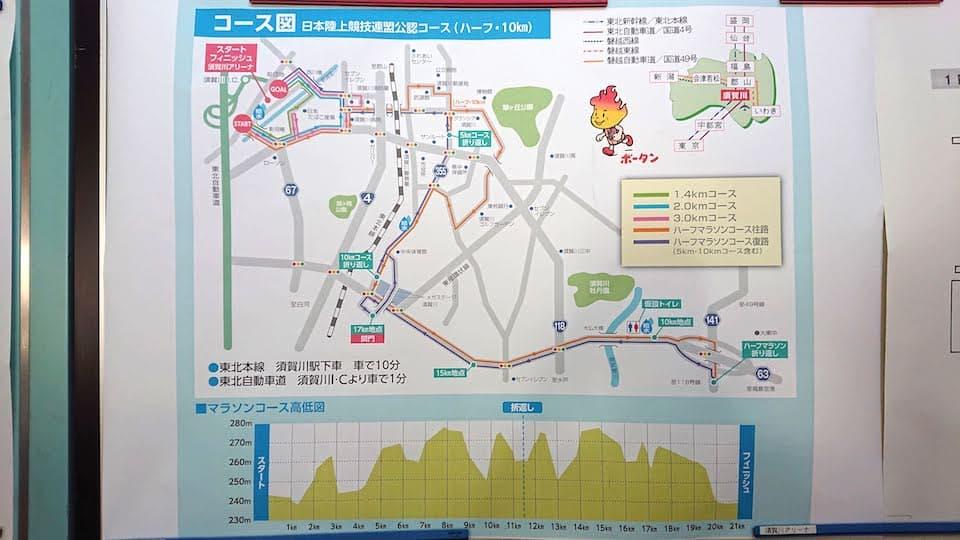 円谷幸吉メモリアルマラソンのコースマップ
