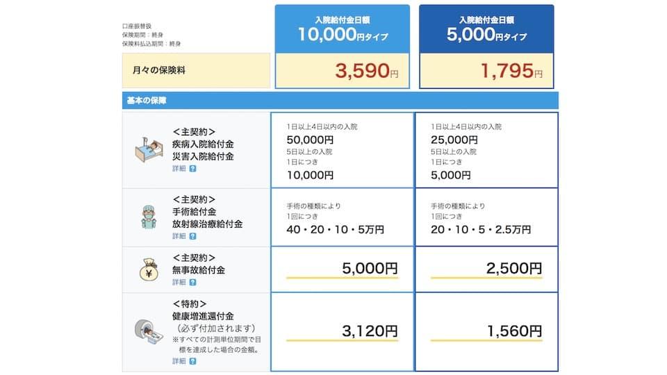 東京海上日動あんしん生命保険「あるく保険」のシミュレーション