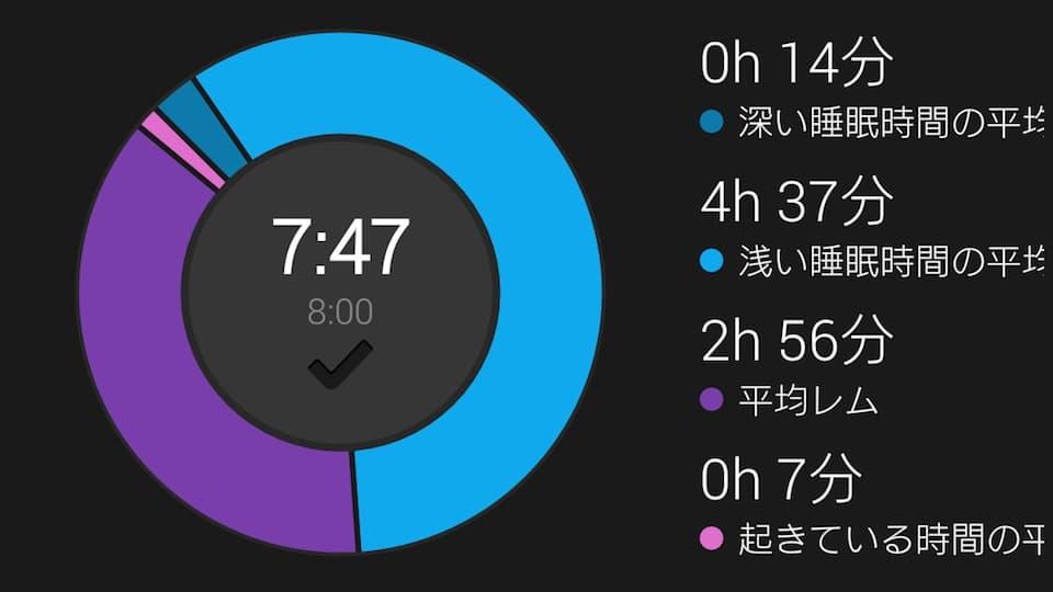 ガーミンコネクトの睡眠分析