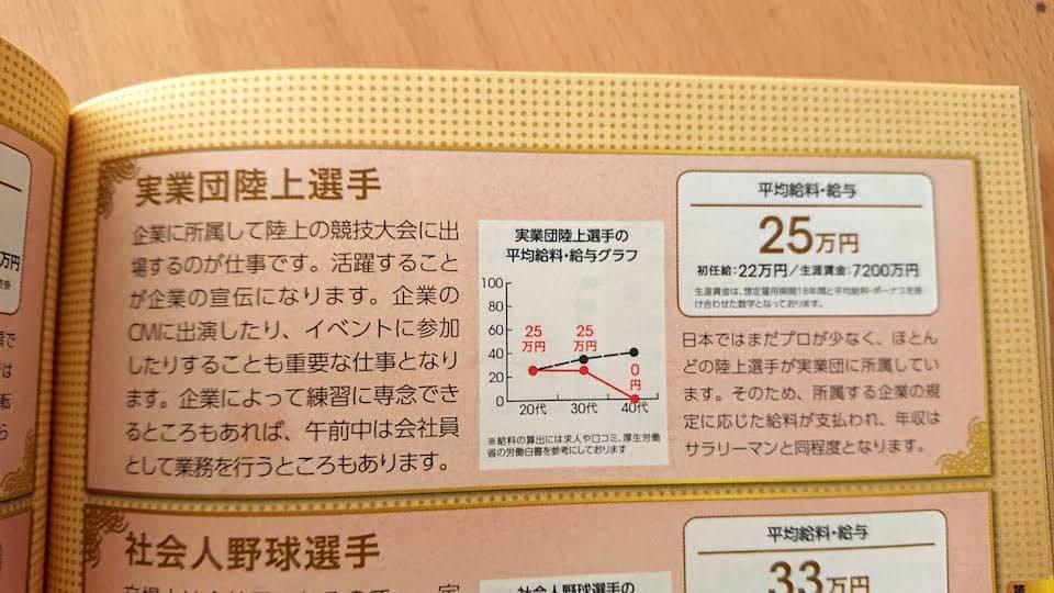 書評】日本の給料&職業図鑑。業団・プロランナーの月収はいくら ...
