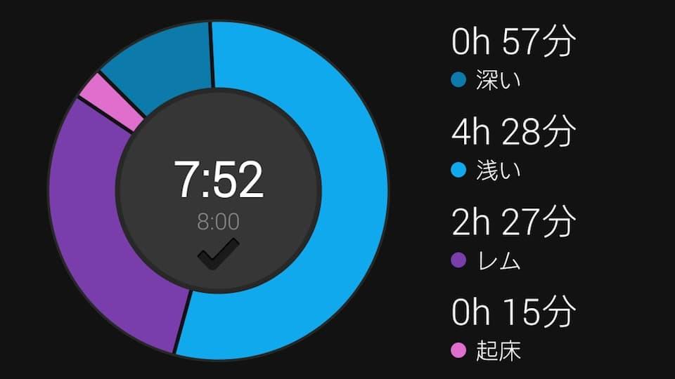 【ガーミンコネクト】レム睡眠・深い睡眠の平均時間を表示する方法