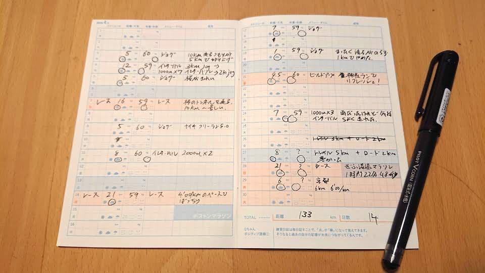 高橋尚子さん監修のランニングダイアリーを1ヶ月間使い続けて気づいたこと
