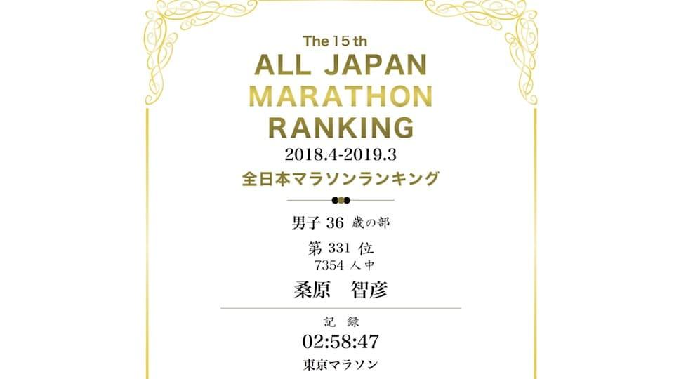 全日本マラソンランキング【2018】自分の順位と対象大会をチェックする方法